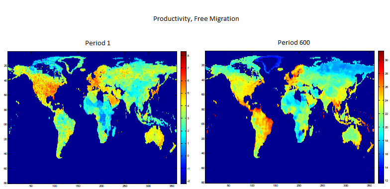 ProductivityFreeMigration